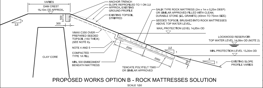 Rock Mattress Solution to Lockwood reservoir erosion issue - technical drawing